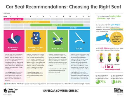 Forward Facing Car Seat Age Florida