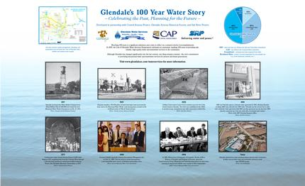 A look at Glendale's 100 year water history